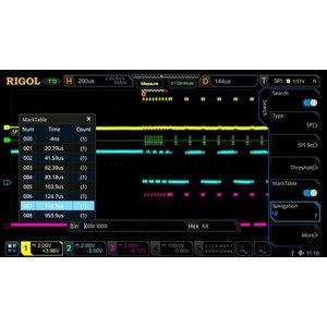 Программное расширение RIGOL DS7000-FLEX для декодирования FlexRay